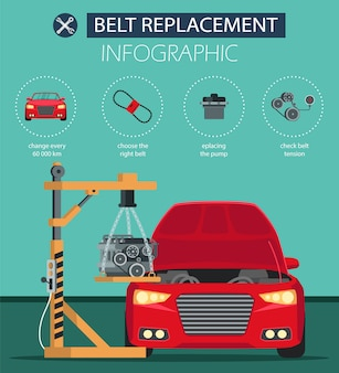 Flat banner infographic belt replacement in car.
