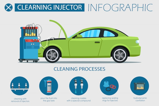 Flat banner infographic cleaning injector in car.