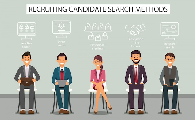 Flat banner recruitment candidate search methods.