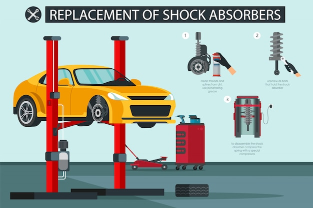Flat banner replacement of shock absorbers vector