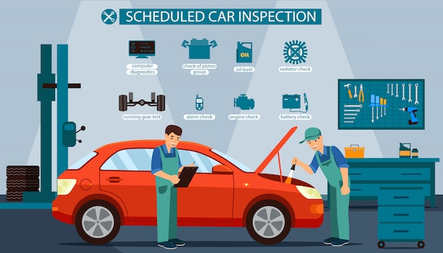 Flat banner scheduled car inspection service.