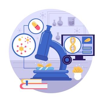 Concetto di biotecnologia piatto con microscopio