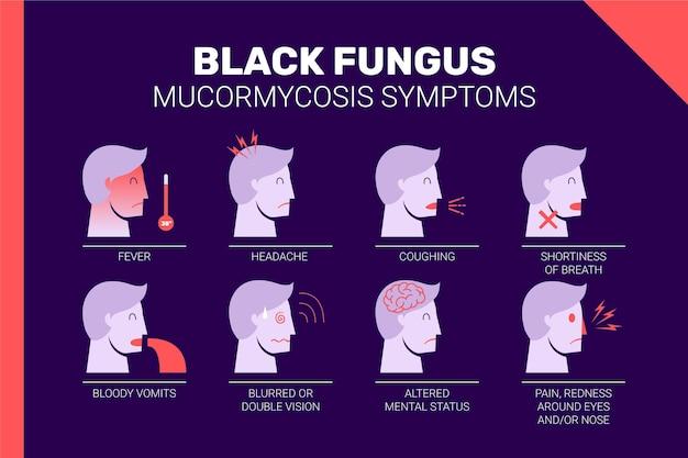 Flat black fungus symptoms Free Vector