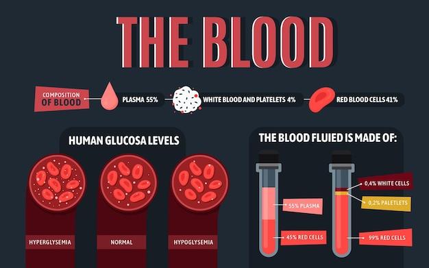 플랫 혈액 인포 그래픽