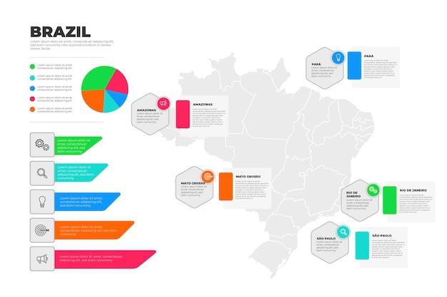 Плоская карта бразилии инфографики шаблон