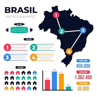 Плоская карта бразилии инфографики