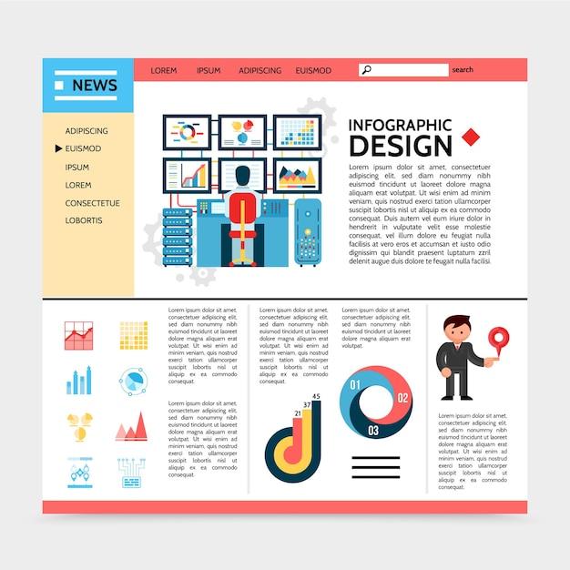 Плоский бизнес-инфографический веб-сайт с диаграммами, диаграммами, диаграммами, бизнесменом, указывающим на контактный текст, человек, работающий на компьютере