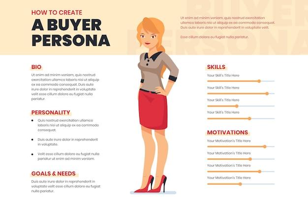 Infografica persona acquirente piatto