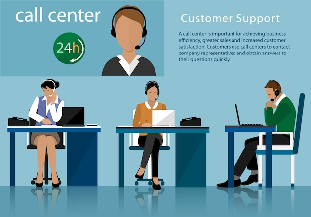 Flat call center concept with man and woman in headsets. call centre operators working in line with their headsets in office
