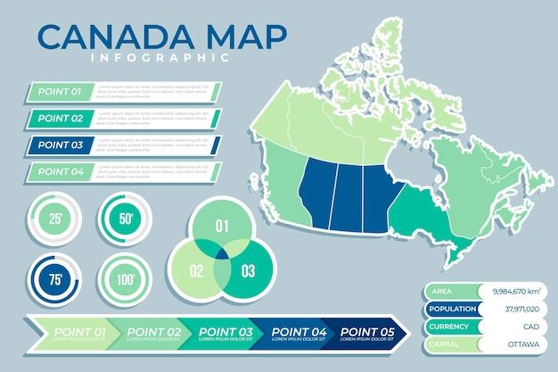 フラットカナダ地図インフォグラフィック