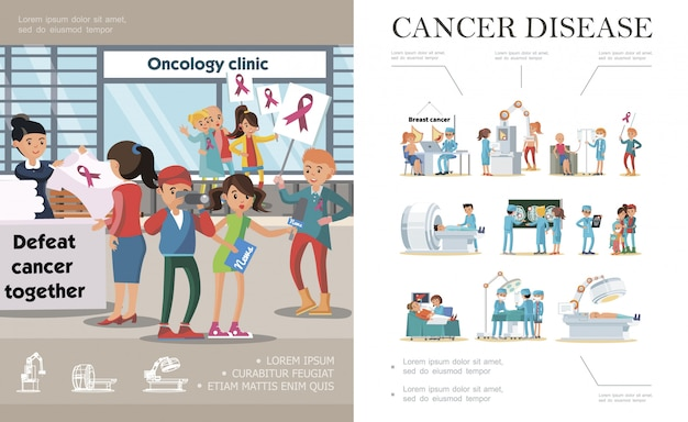 Flat cancer disease composition with demonstration against oncological illnesses doctors patients medical treatment diagnostics and therapy of cancer
