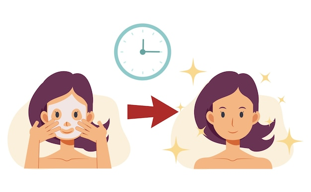 Flat cartoon illustration of woman with skin problem shows the result of using care cosmetic product. before and after.