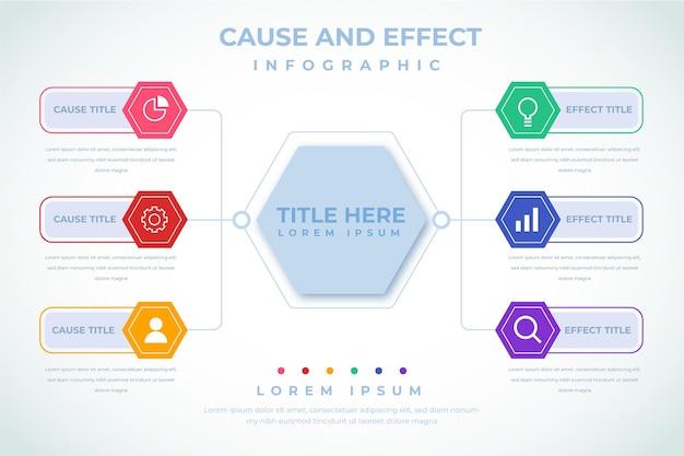 Плоская причина и следствие инфографики