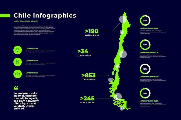 플랫 칠레지도 infographic