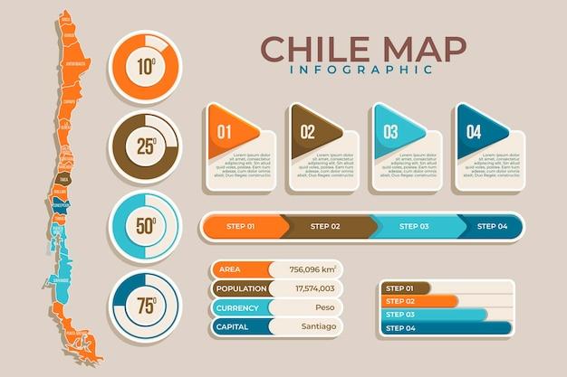 Плоская карта чили инфографики