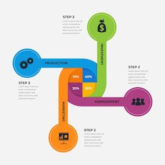 扁圆形图Infographic