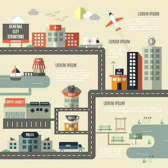 평평한 도시 구조
