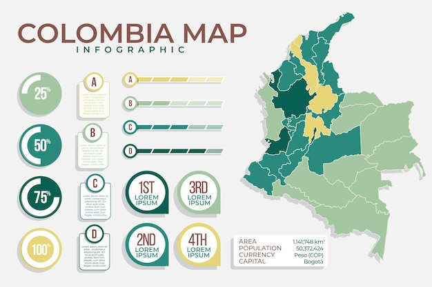 Плоская колумбия карта инфографики