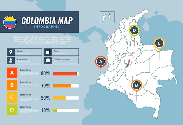 플랫 콜롬비아지도 infographic
