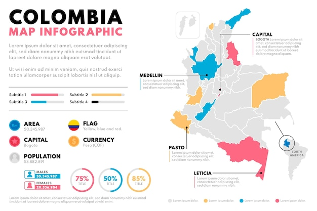 Flat colombia map infographic