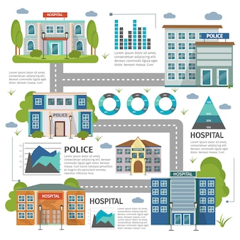 Flat colored buildings infographic with a hospital police station descriptions and charts