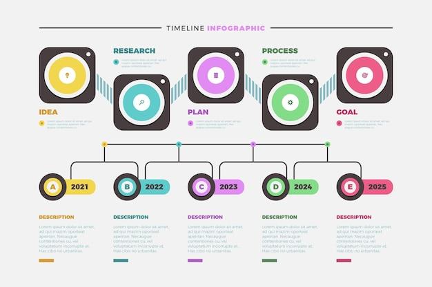 フラットカラフルなデザインのタイムラインのインフォグラフィックテンプレート