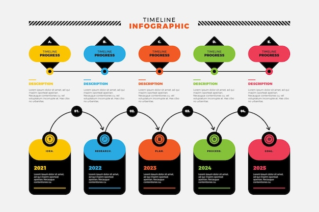 フラットなカラフルなデザインのタイムラインのインフォグラフィック