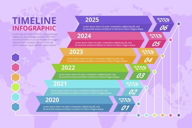 Flat colorful timeline infographic