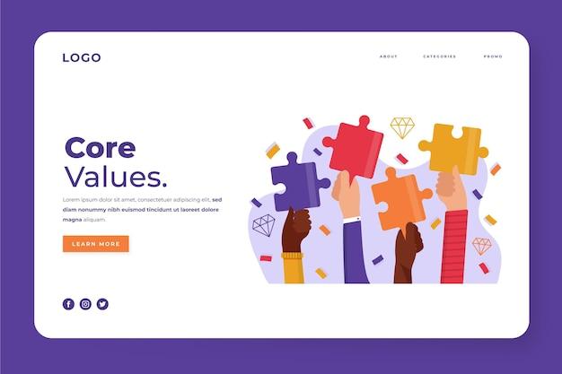 Pagina di destinazione dei valori fondamentali piatti