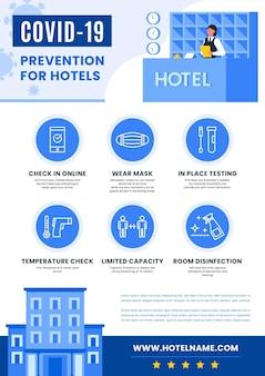 Flat coronavirus prevention poster for hotels
