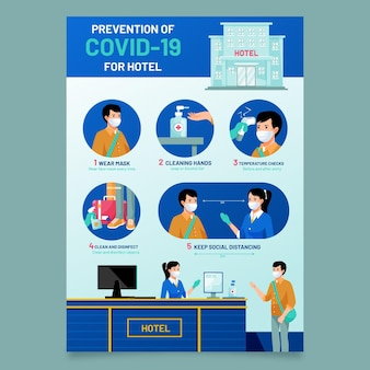Flat coronavirus prevention poster template for hotels