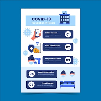 Flat coronavirus prevention poster template for hotels
