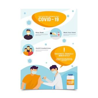 Volantino piatto del vaccino contro il coronavirus