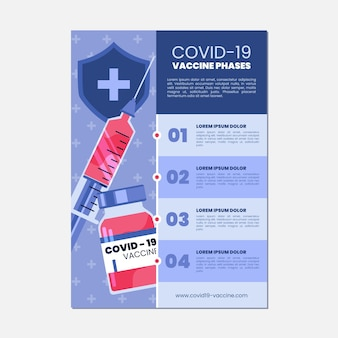 Flat coronavirus vaccine phases infographic