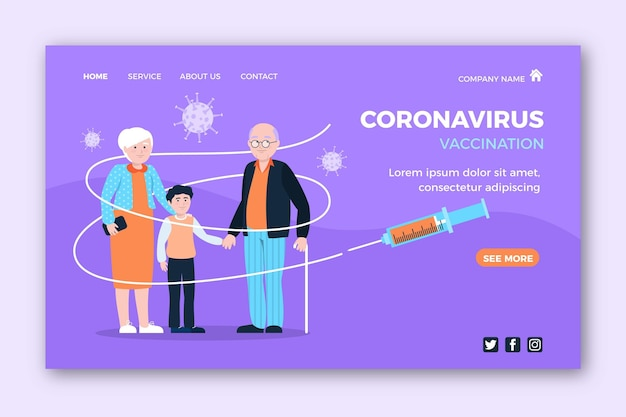Flat coronavirus vaccine web template illustrated