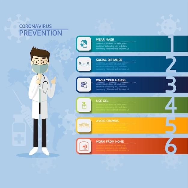 코로나 바이러스를 예방하기 위해 마스크를 적용하는 아이콘과 의사가있는 평면 covid19 예방 인포 그래픽