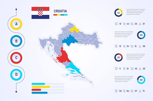 Flat croatia map infographic