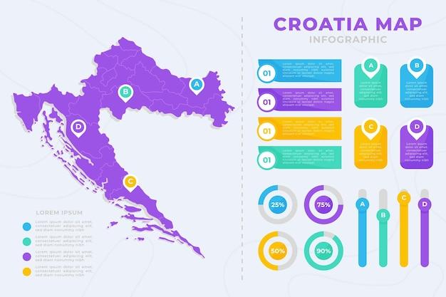 플랫 크로아티아지도 infographic