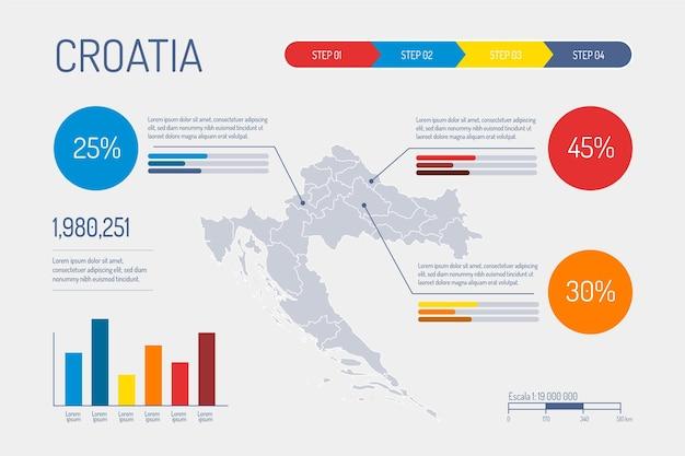 Плоская хорватия карта инфографики