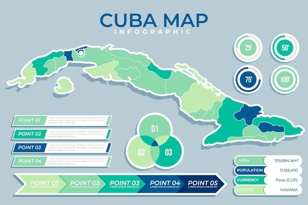 フラットキューバマップインフォグラフィック