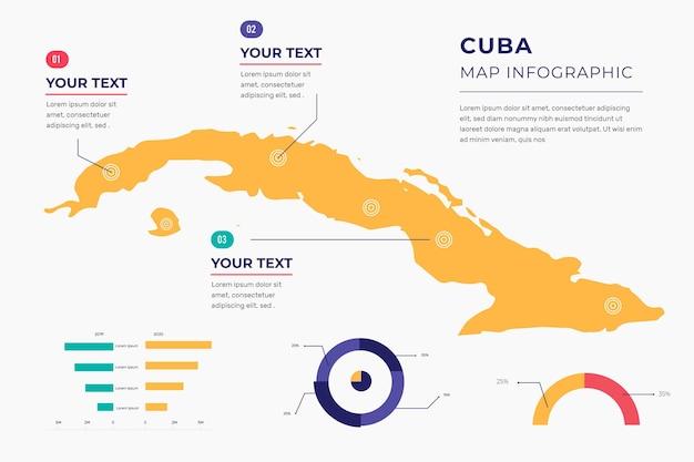 Piatto mappa cuba infografica