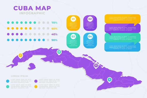 플랫 쿠바지도 infographic