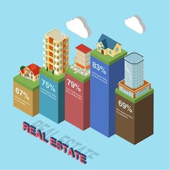 평면 d 아이소 메트릭 스타일 주제 건물 부동산 요소 infographics 개념 템플릿