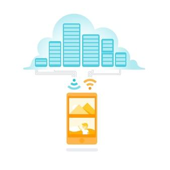 Облако данных данных синхронизируется с сервером.