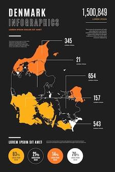 Flat denmark map infographic