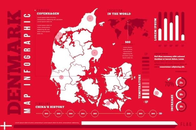フラットデンマークマップインフォグラフィック