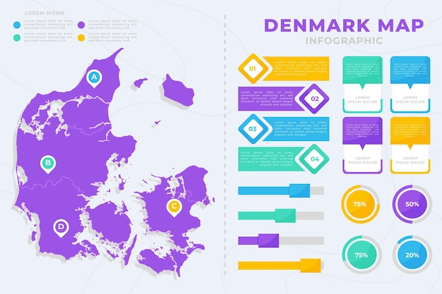 Flat denmark map infographic