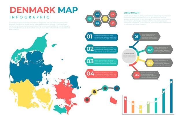 플랫 덴마크지도 infographic