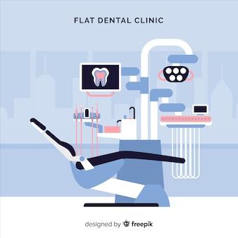 フラット歯科医院の背景