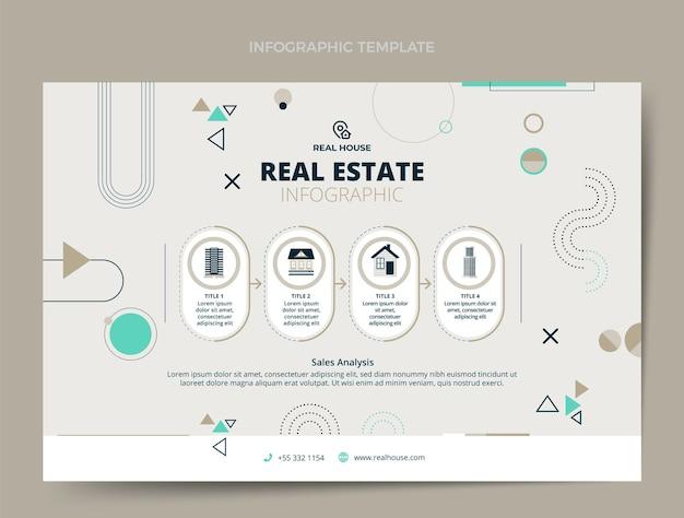 Плоский дизайн абстрактной инфографики недвижимости